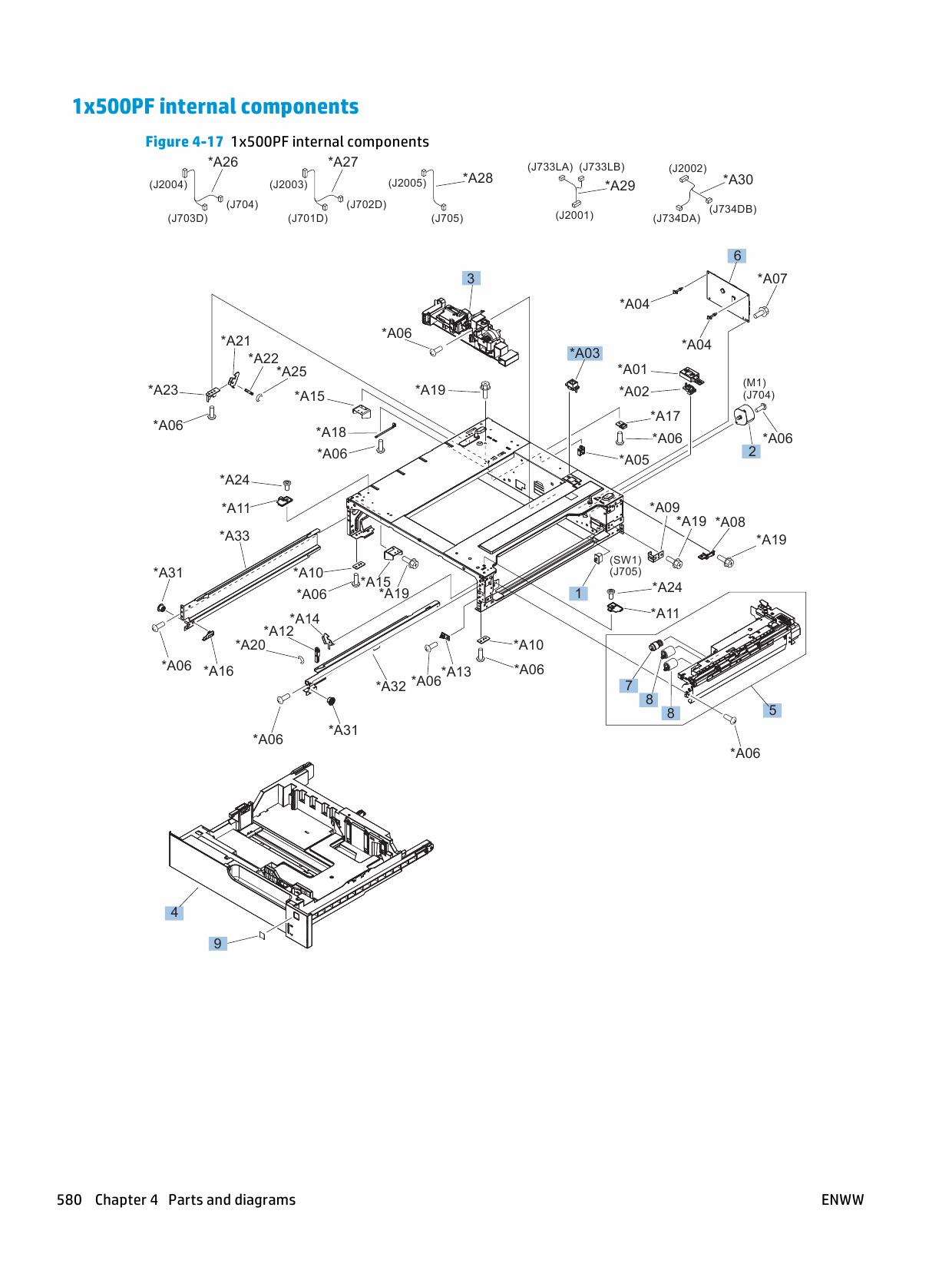 parts of pdf not printing